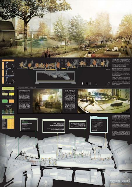 Ejemplo de una presentación arquitectónica con viñetas