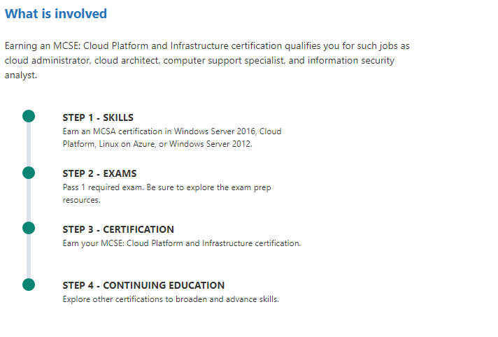 MCSE Cloud Platform and Infrastructure certification steps