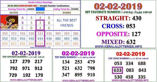 Karunya KR-381 Kerala lottery abc guessing by keralalotteries.info