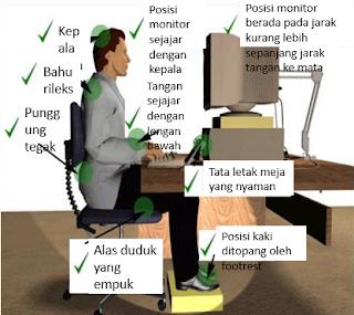 Aspek Ergonomi Dalam Interaksi Manusia Komputer