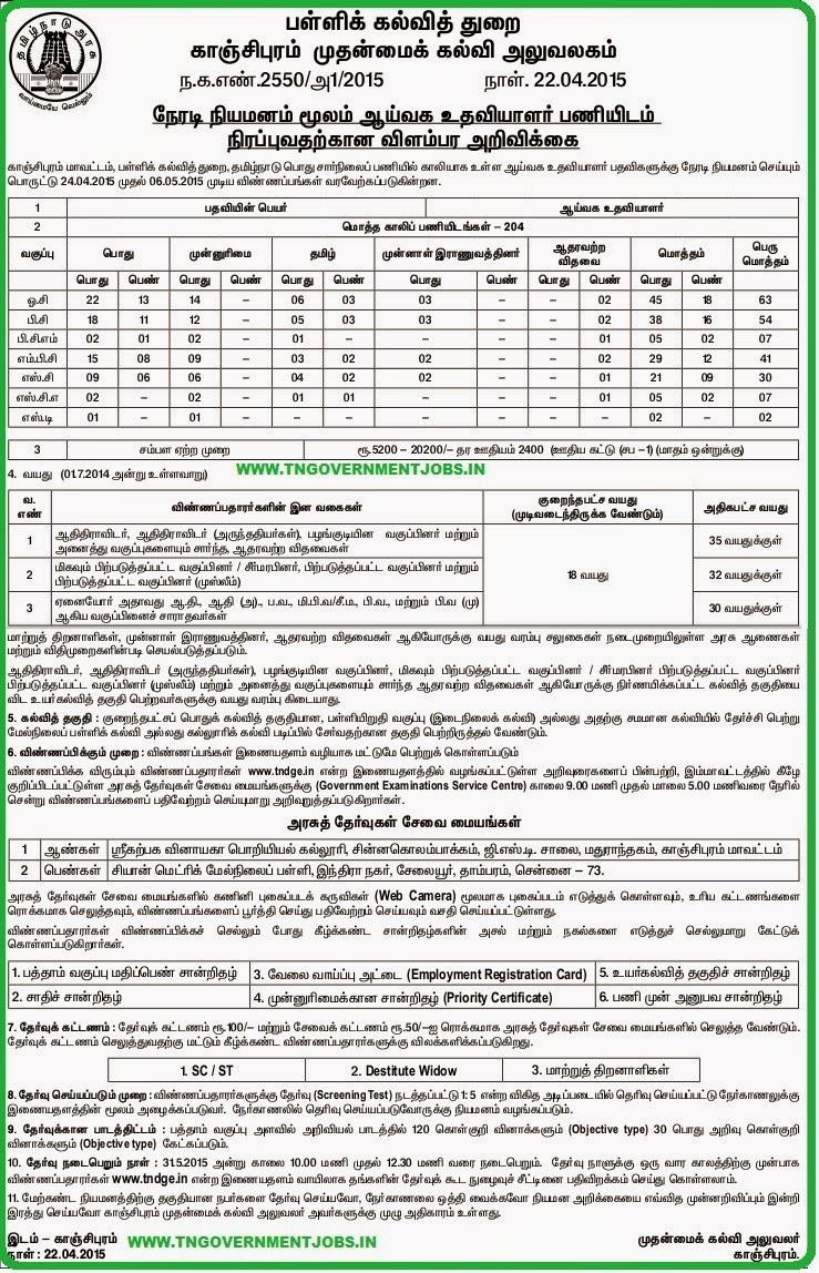 Kancheepuram CEO Lab Asst Recruitments 2015 (www.tngovernmentjobs.in)