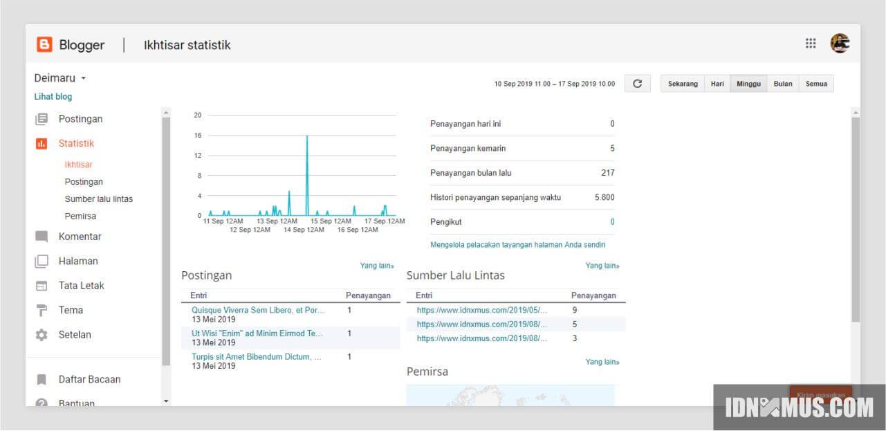 Mengenal Menu Statistik Blogger