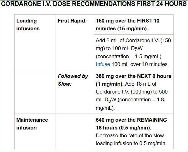 Amiodarone Cordarone Iv