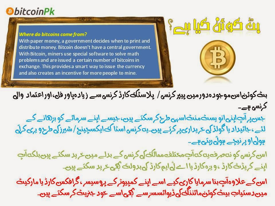 WHAT IS BITCOIN INFO URDU