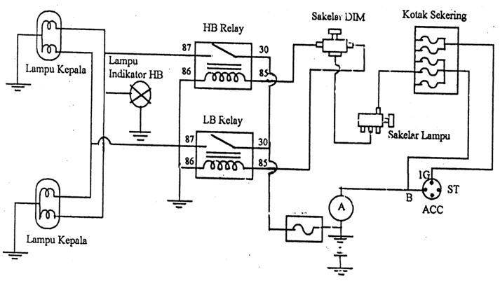 Gambar wiring diagram lampu kepala jarak dekat wire center wiring kelistrikan lampu kepala data wiring diagram u2022 rh chamaela co asfbconference2016 Choice Image