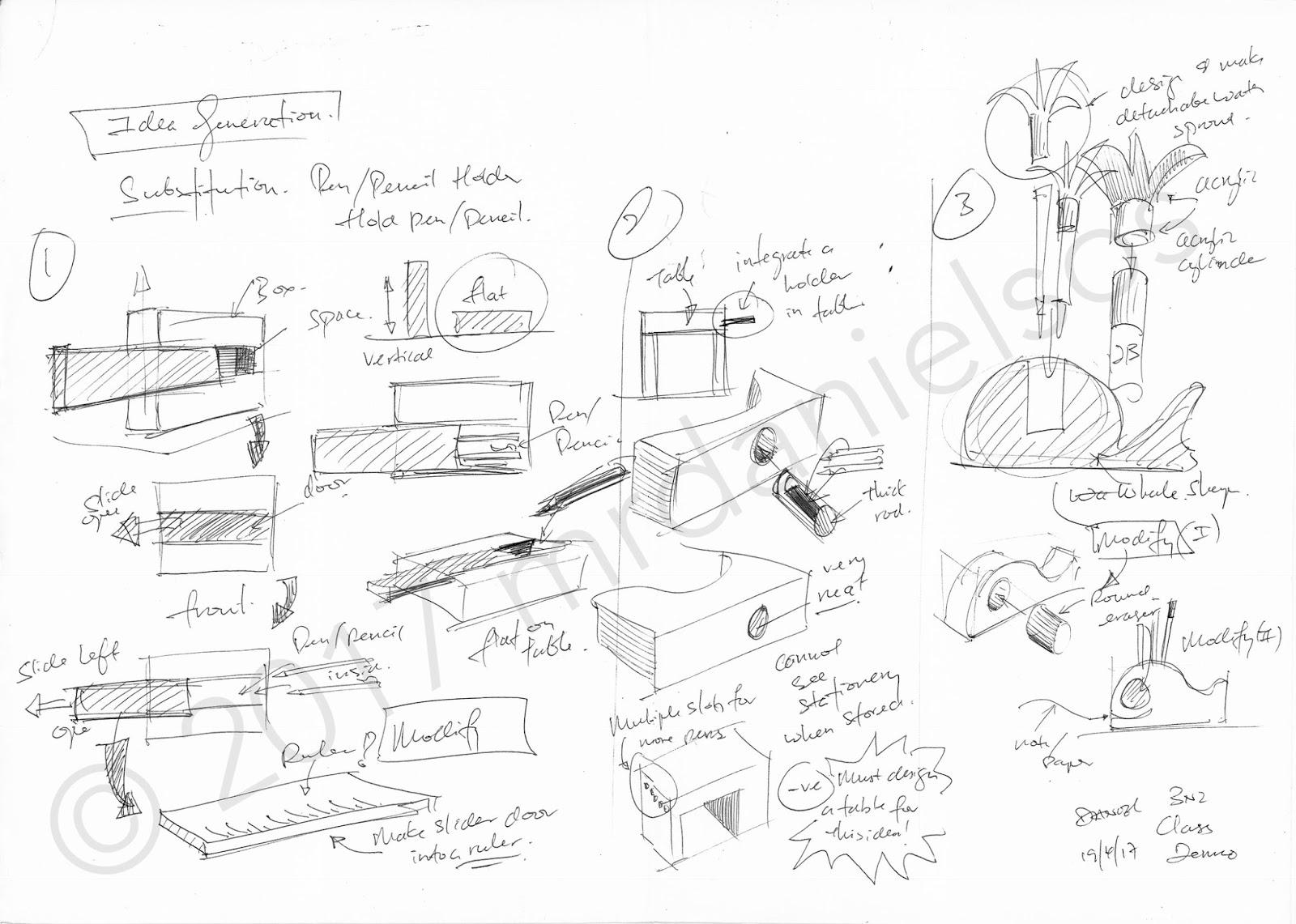 Design Journal Sos Pictorial Idea Generation And Development