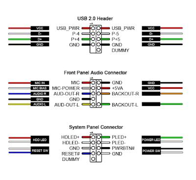 Setting Kabel Jumper Pada Motherboard PC