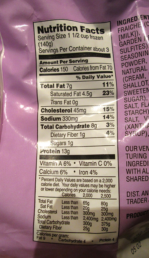 Saucy Scallops with Mushrooms Nutrition Facts