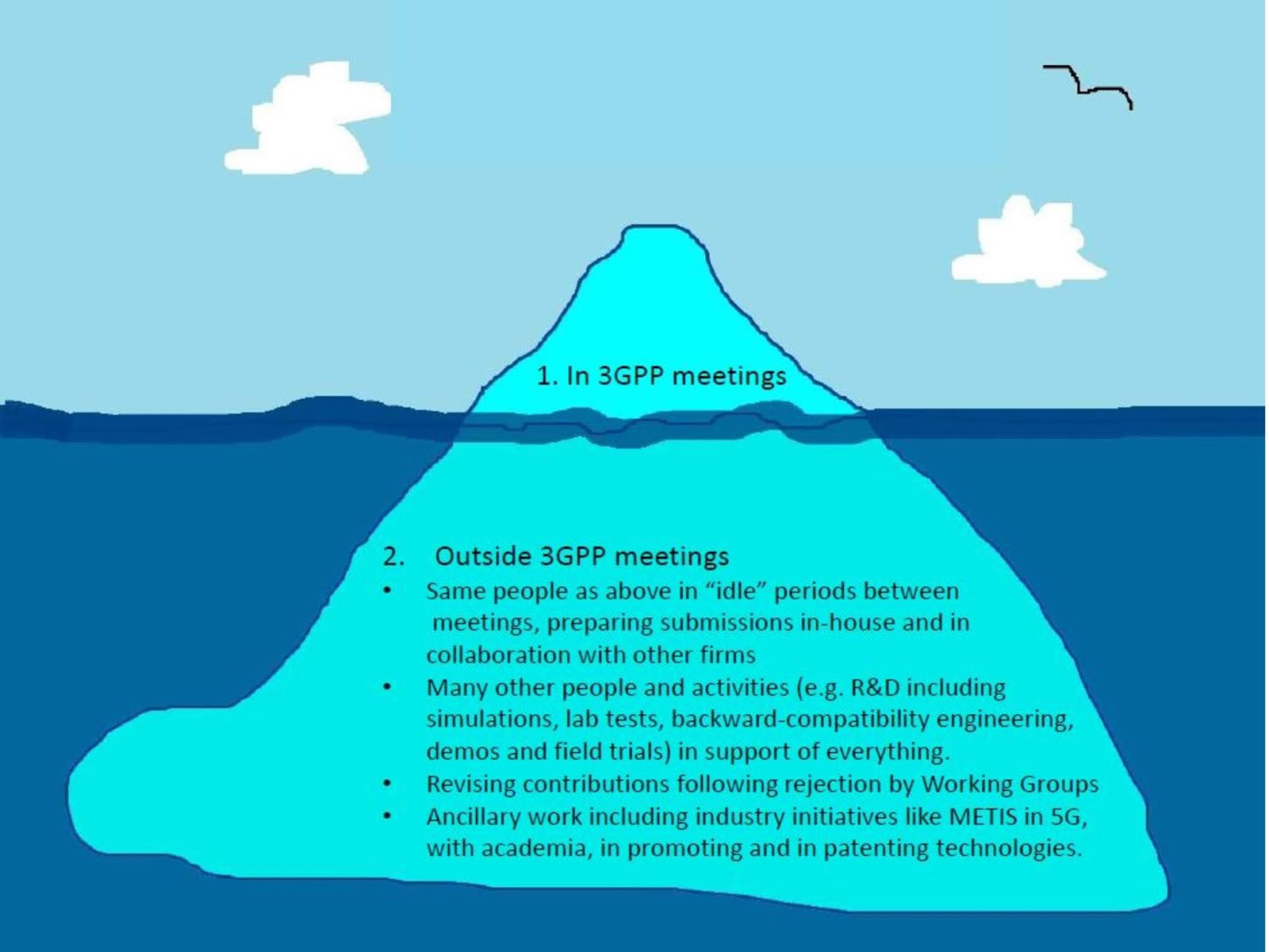 huge discount b3425 6576e SSO work at 3GPP is the tip of the iceberg
