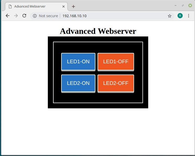 Arduino Web Server using ESP8266 / ESP32 - ElectronicDIYs