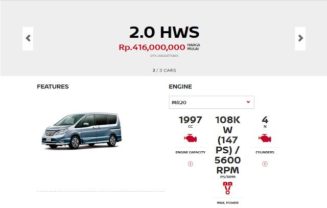 Spesifikasi Mobil Nissan Serena
