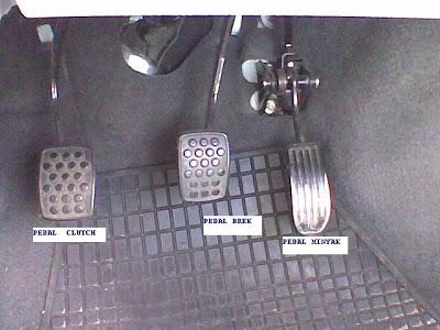 pedal kereta