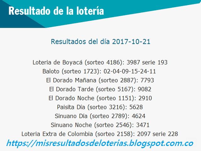 Como jugo la lotería anoche | Resultados diarios de la lotería y el chance | resultados del dia 21-10-2017