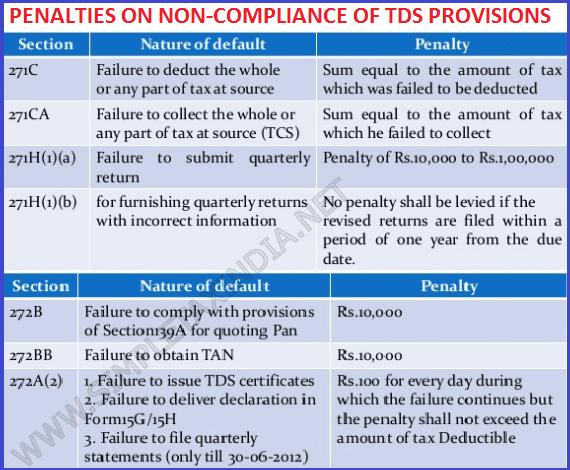 income tax rules pdf 2017 18
