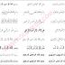 Cara Instal Variasi Font Arab di Ms Word