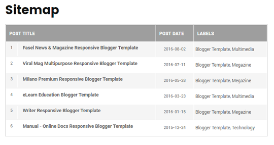 how to add an html sitemap page inwards blogger umara store