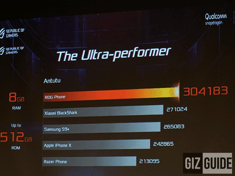 AnTuTu score of 304,183!