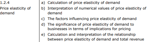 Ian S A S Business Blog Price Elasticity Of Demand