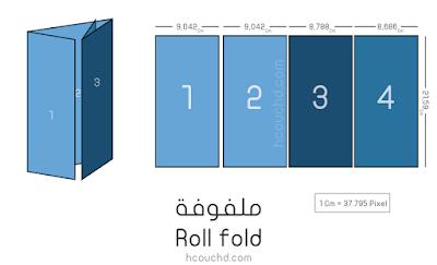 ملفوفة أو Roll Fold