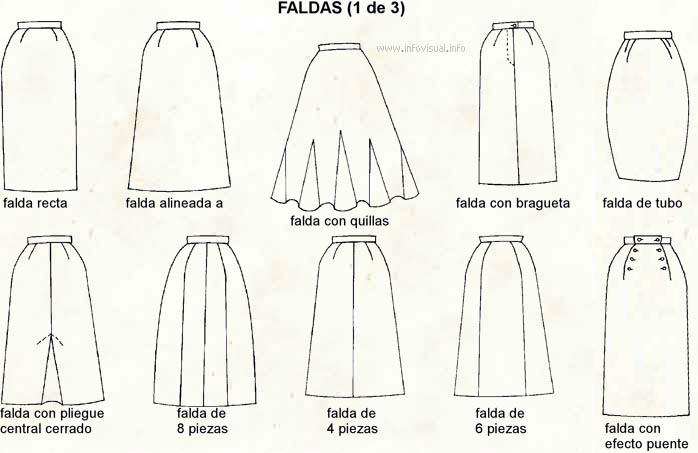 1ff869a987 Falda recta  falda línea recta. Falda alineada A  falda que se ensancha  hacia abajo. Falda con quillas  falda con pliegues ...
