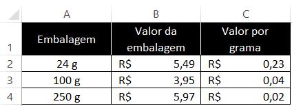 Tabela comparativa entre embalagens de chá mate