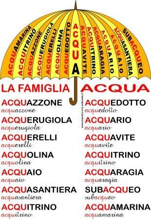 Paradiso delle mappe italiano for Parole capricciose esercizi