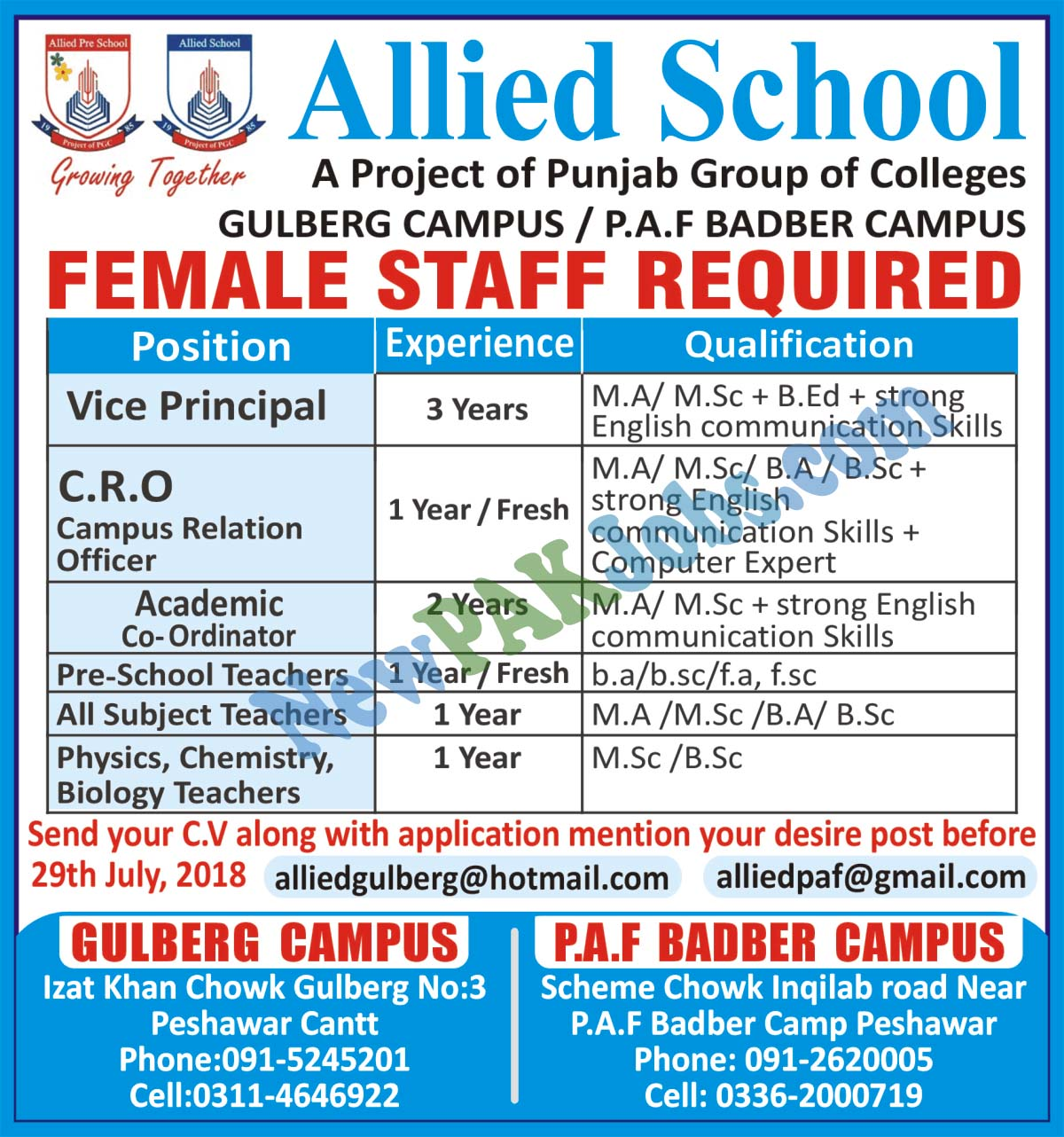 Allied Schools Latest Jobs for Female Staff 2018 jobs updates