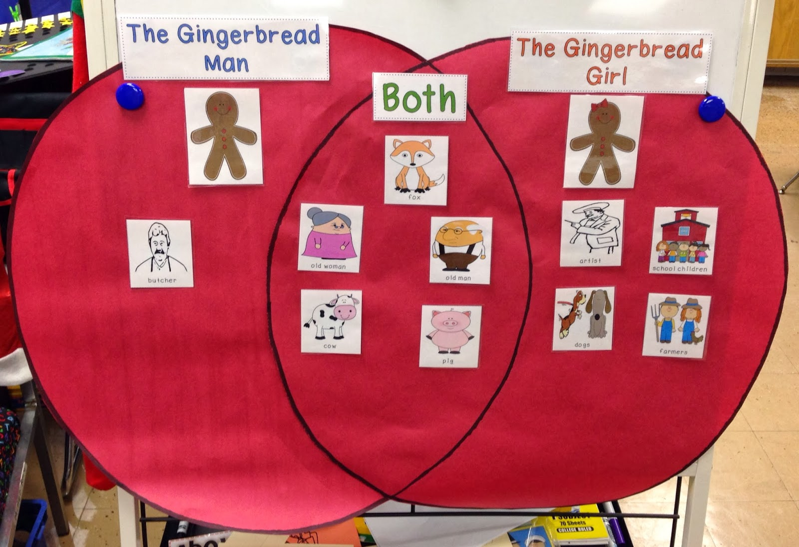 gingerbread venn diagram car sound system wiring a spoonful of learning man