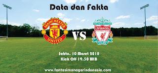 Data dan Fakta Fantasy Premier League GW 30 Manchester United vs Liverpool Fantasi manager Indonesia