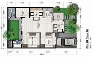 Perkiraan Biaya Pembangunan Model Rumah Minimalis Type 70