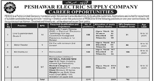 3511+Vacancy in WAPDA PESCO Jobs 2019
