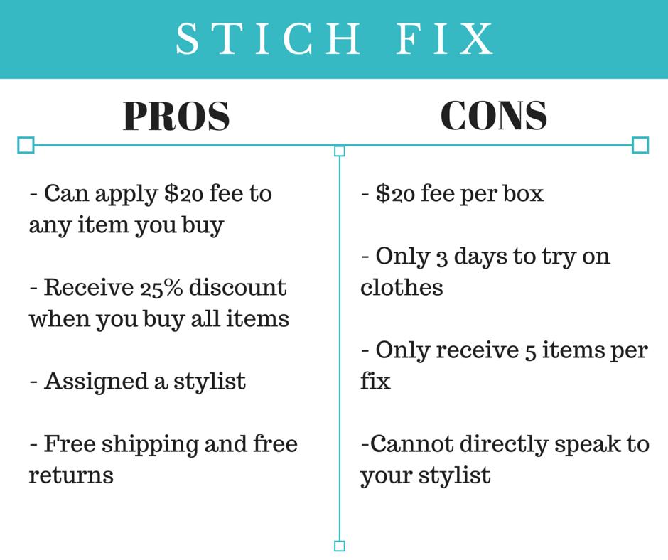 Pros & Cons: Stitch Fix Vs. Trunk Club