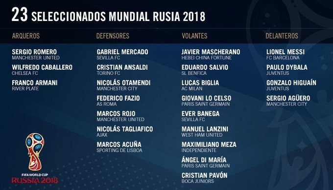 ca593d5a1 No Icardi - Adidas and Nike Dominate Argentina 2018 World Cup Squad ...