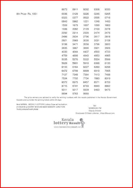 "Kerala Lottery Result 14-09-2018; Nirmal Lottery Results ""NR-86"""