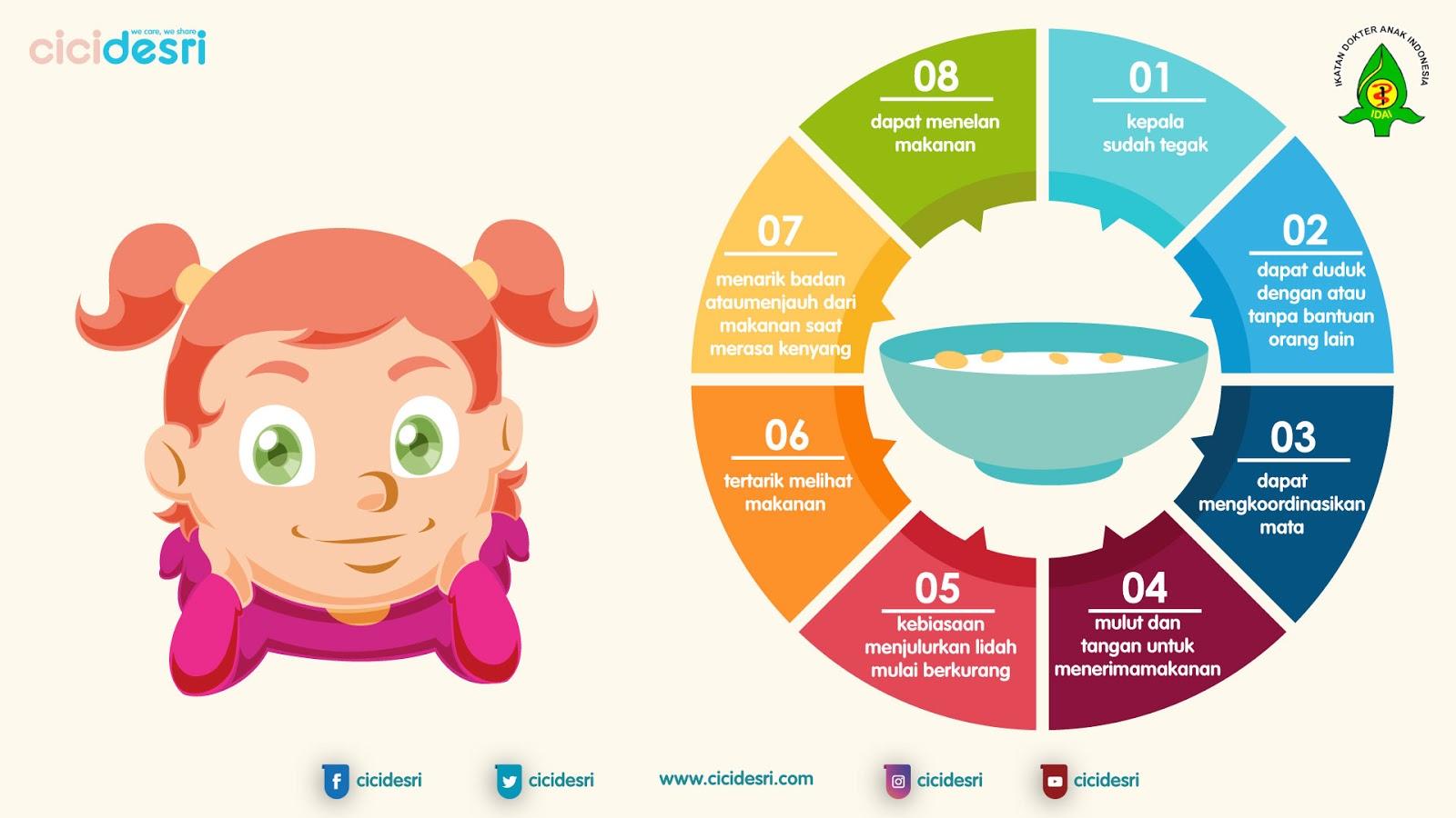 Bayi Sehat Dengan Mpasi Tepat Bersama Milna Bubur Bayi Organic Cicidesri