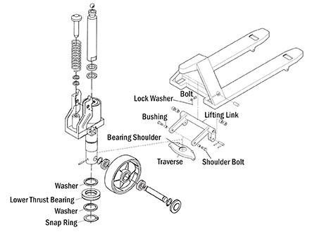 Pallet Jack Pros Recommend: Traverse Inspection Lift-Rite