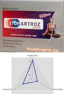 Stopartroz Ultra pareri forumuri mobilitatea articulatiilor