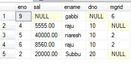 SQL-server-employee-table