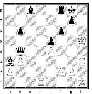 Posición de la partida de ajedrez Raicevic - Hulak (Yugoslavia, 1975)