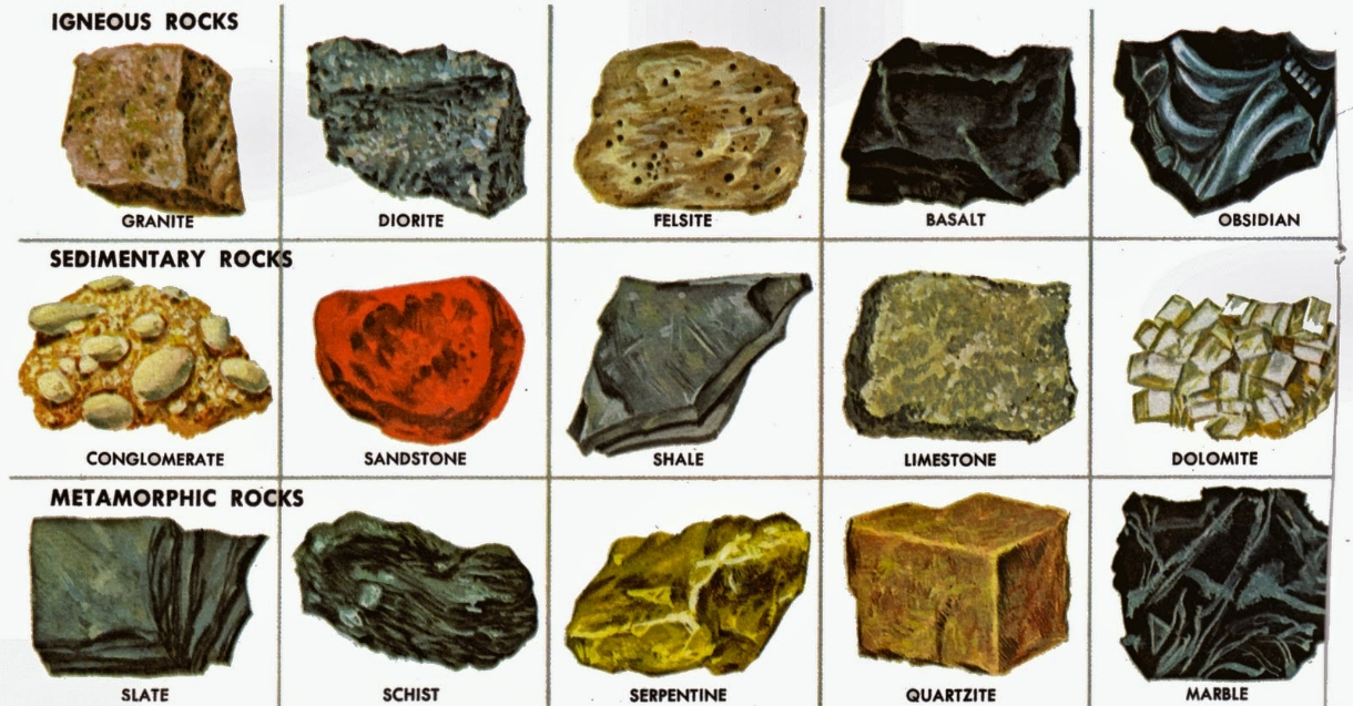 Macam-Macam Batuan Pembentuk Permukaan Bumi