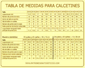 TABLA DE MEDIDAS DE LOS CALCETINES