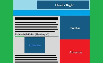 Cara Memasang Iklan Adsense Ditengah Postingan [Dibawah Tag Heading h2]