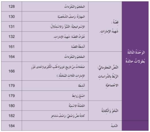 فهرس كتاب اللغة العربية للصف الرابع الامارات الوحدة الثالثة بطولات خالدة