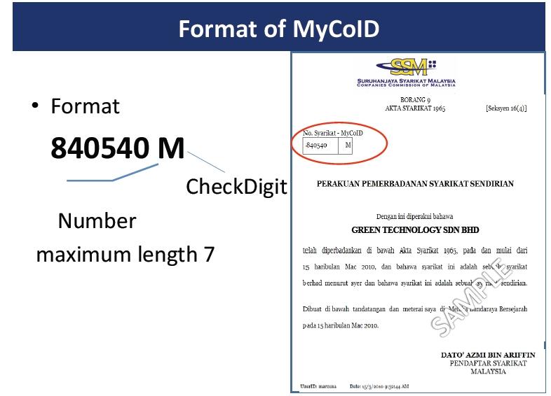 Cara Dan Syarat Mendaftarkan Perniagaan Syarikat Pendaftaran Perniagaan Suruhanjaya Syarikat Malaysia Rancanganperniagaan2u