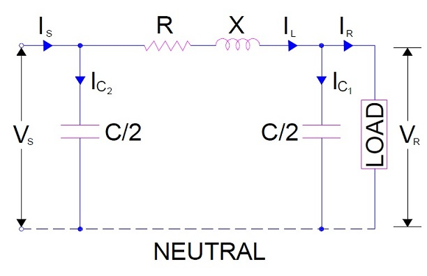 Nominal-pi-method