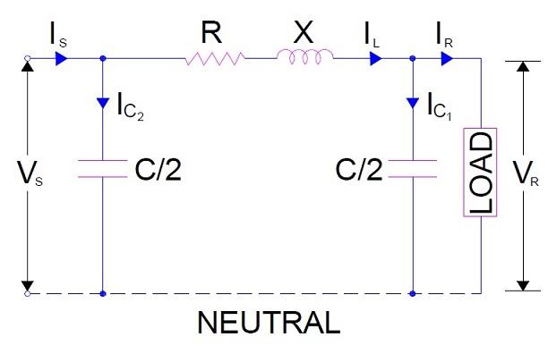 Nominal-pi-method