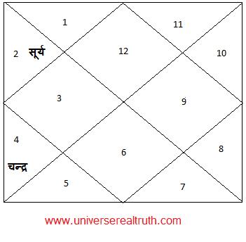 Maha-Bhagya-Yog3