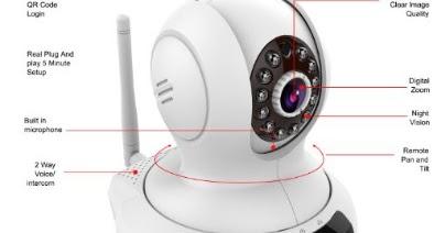 LeFun Wireless/Wired WiFi Cloud 720P HD Two Way Audio Pan