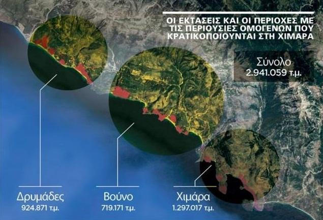 Αθήνα σε Τίρανα: Ξεχάστε την Ευρώπη αν...