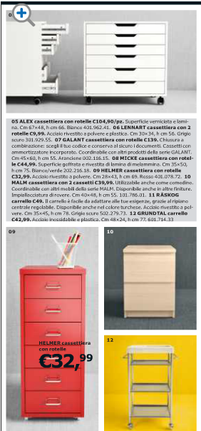 Helmer Cassettiera Con Rotelle Ikea.How To Have A Organized House